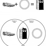 X Equals Tardis