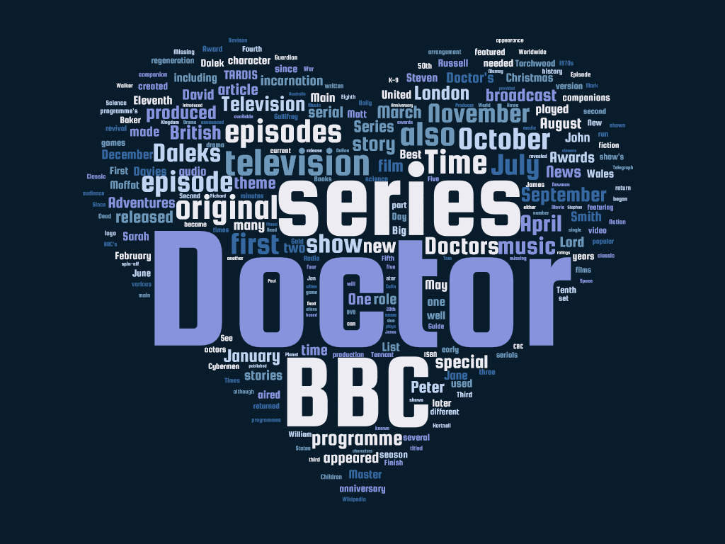 Doctor Who - Word Cloud