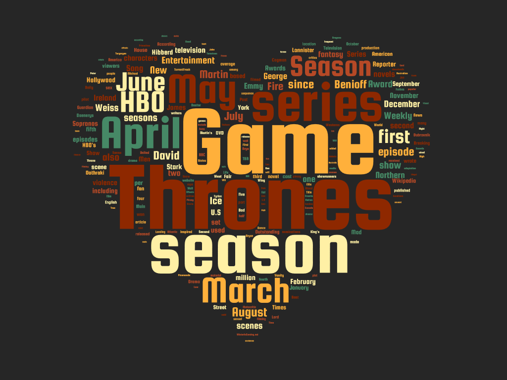 Game Of Thrones - Word Cloud