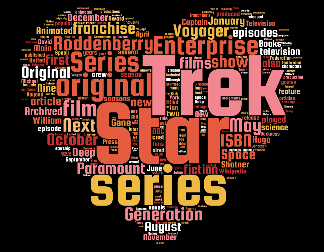 Star Trek - Word Cloud