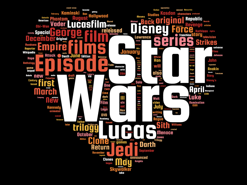 Star Wars - Word Cloud